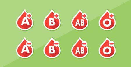 Symbole grup krwi